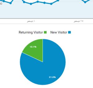 معرفة الزائرون العائدون والزوار الذين يزورون المدونة لأول مرة من خلال احصائيات جوجل